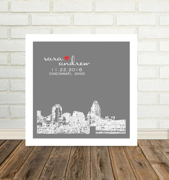 city skyline wall art cincinnati ohio