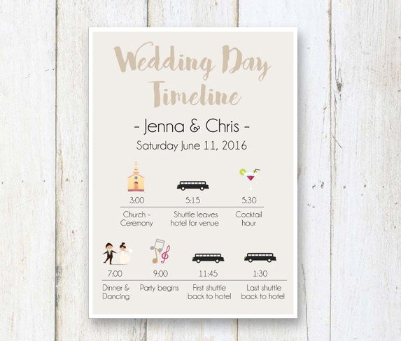 Wedding Timeline: How To Make A Wedding Day Timeline For