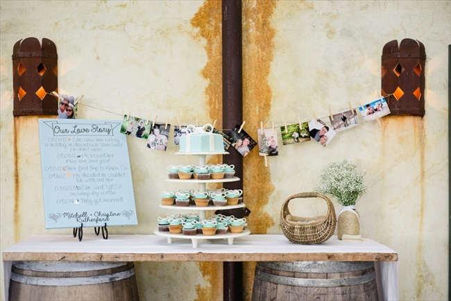 tiffany blue cupcakes #wedding