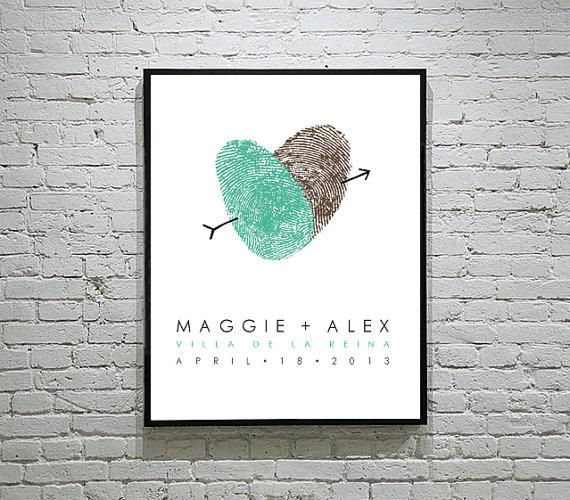 green black fingerprint guest book poster