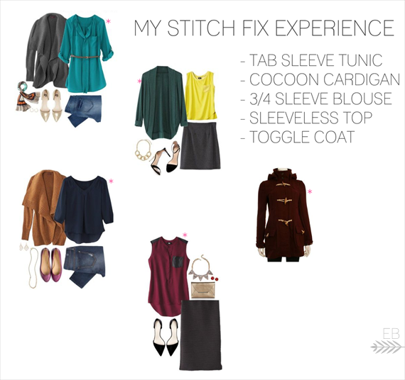 my stitch fix experience