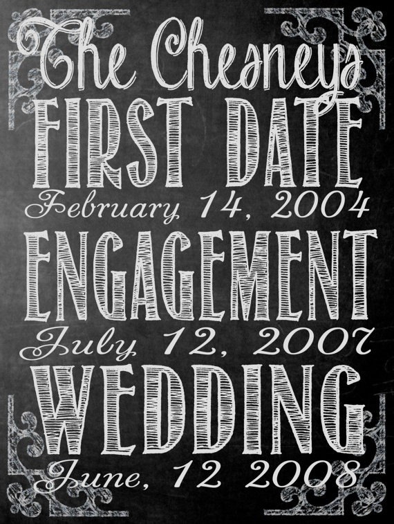 14 Chalkboard Wedding Ideas - your love story wedding chalkboard (by the whole shebang okc)